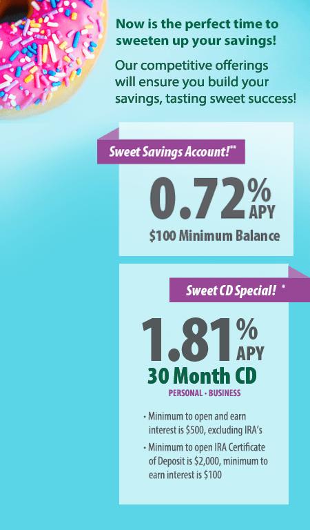 Fcbank Sweeten Savings